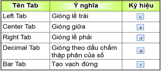 hocict_cach_su_dung_tab_trong_Word_2010_1